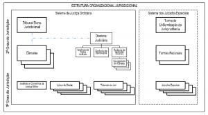estrutura_organizacional_tjac_01