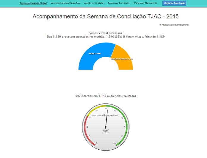 conciliacao_jec_tjac_ago15_8