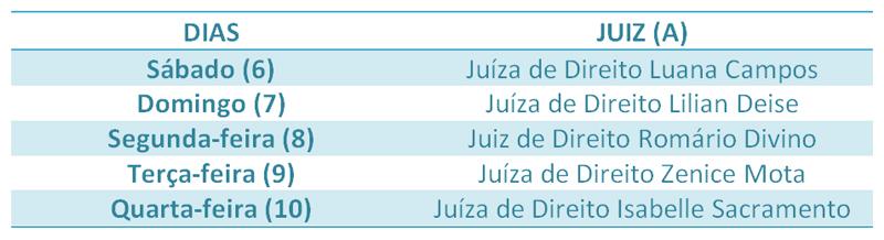 tabela_escala_plantao_carnaval_tjac_2