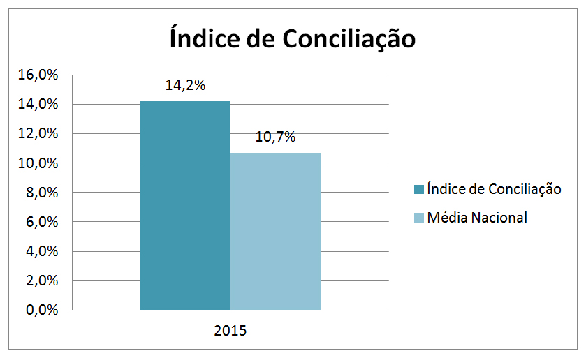 tabela_conciliacao_tjac_1