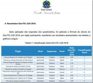 reconhecimento-dti-tjac-dez16-14